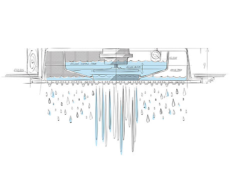 Kohler Real Rain available at the Ensuite